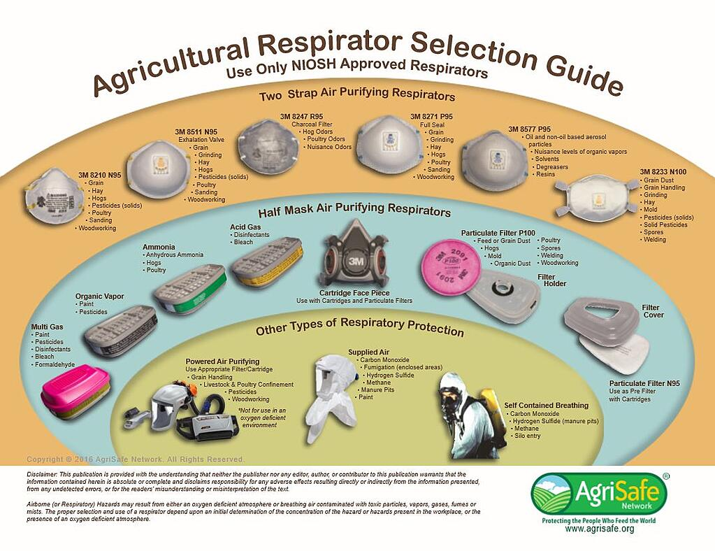 Agrisafe APR Selection Guide.jpg