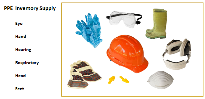 Assorted PPE for eye, hands, hearing, head, respiratory
