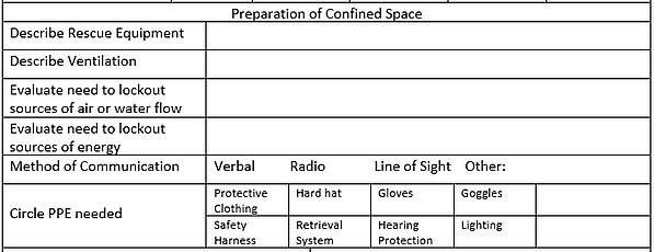 Prep for Confined Space