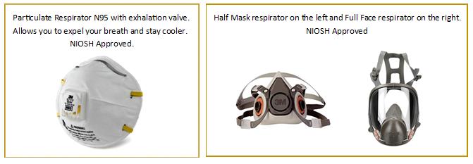 Respirators N95 and half mask
