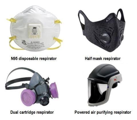 Respirator Blog a