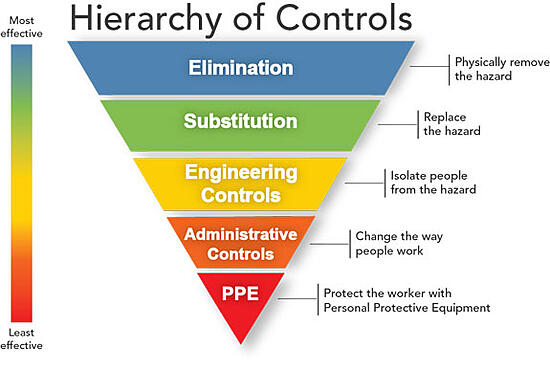 hierarchycontrols-1.jpg