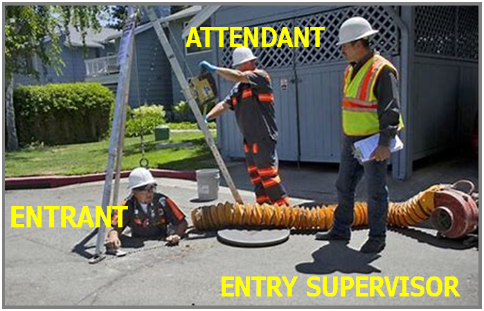 Permit Entry Roles